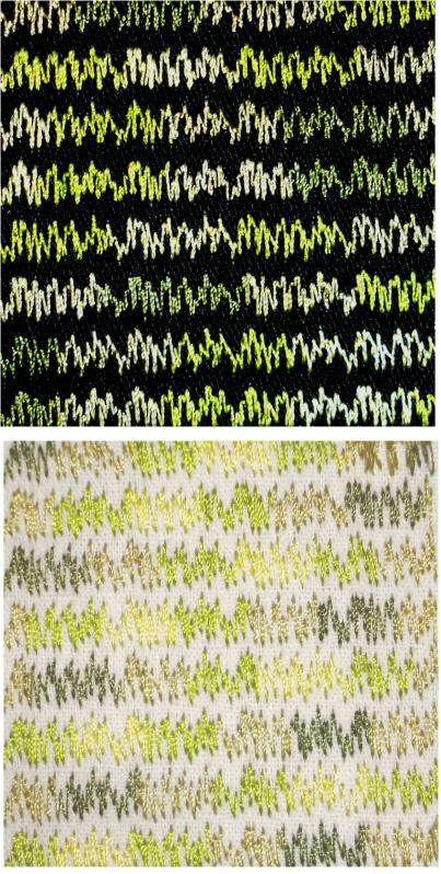 M109 - Lime Sherbet  Variegated Embroidery Thread Cone